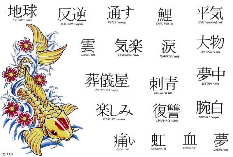 Tatuajes Letras Chinas Significado Frasesparatatuajes Club
